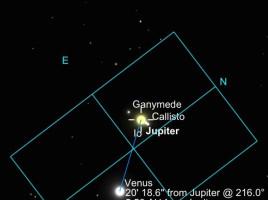 Jupiter Venus Conjunction Map