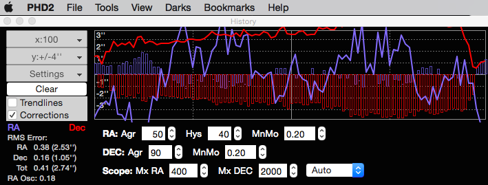 Autoguide graph in PHD2 - not that the guider is insistently telling the mount to adjust the DEC, but the mount isn't responsive.